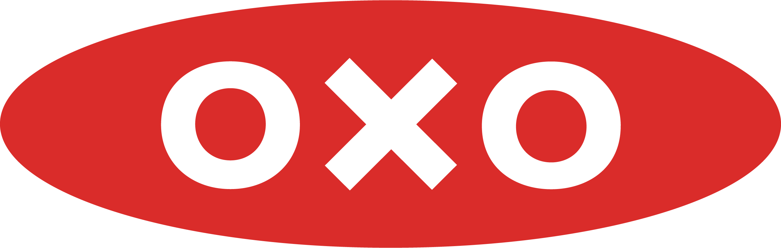 OXO Australia